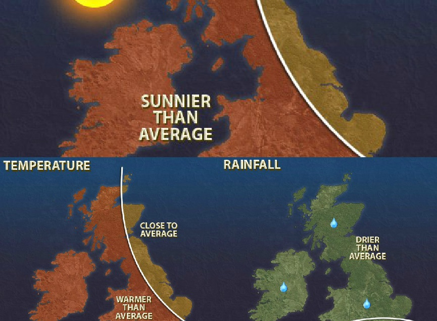 Netweather.tv Forecast for June